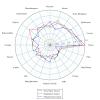900px-Rational_harm_assessment_of_drugs_radar_plot.svg.png